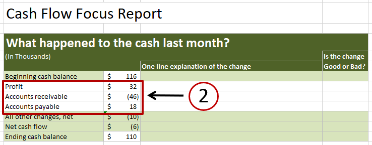 You can understand your cash flow in less than 10 minutes